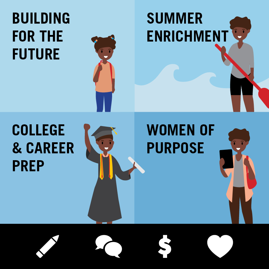 Building for the Future, Summer Enrichment, College & Career Prep, Women of Purpose